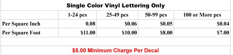 Custom Vinyl Lettering And Decals Custom TshirtsCustom Tshirts - Custom vinyl decals lettering for shirts